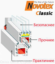 novotex_классик