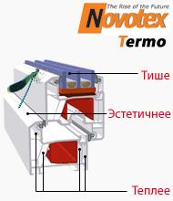 novotex_termo