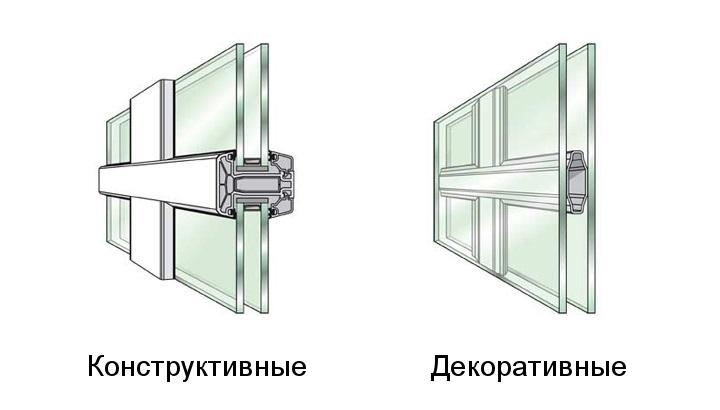 Коструктивные и декоративные шпросы для окно - сравнение