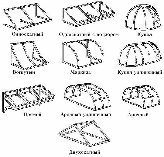Виды козырьков для балконов и лоджий